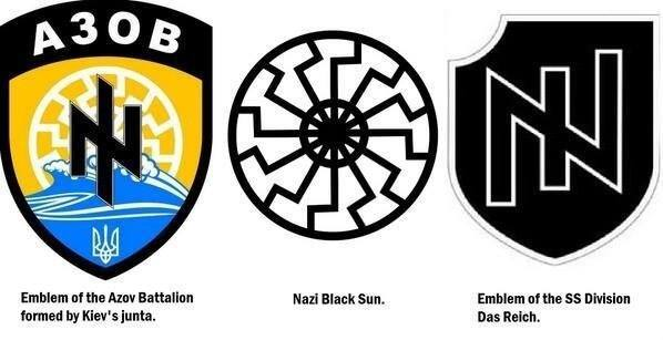 Nazi Azov battallion