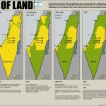 """Greater Israel"": The Zionist Plan For The Middle East"