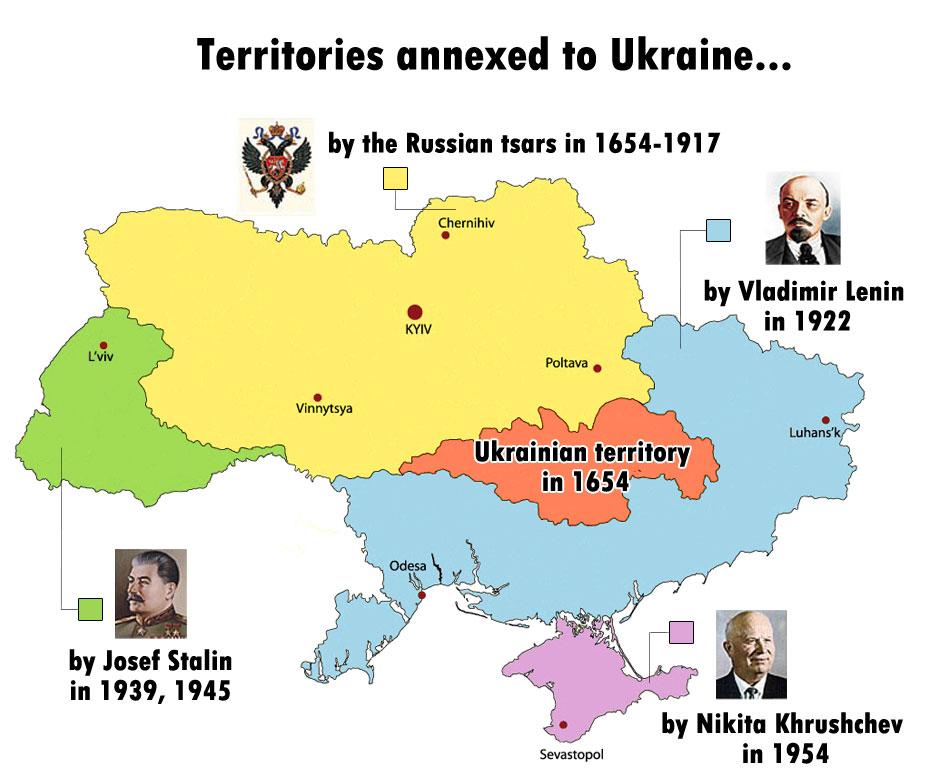 Ukraine Imperialism
