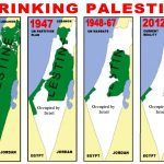 Loss of land in Palestine under Israeli occupation