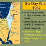 Myths and Facts about the 1967 Six-Day War