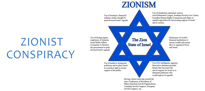 Israel The Ghetto Of The Middle East History Of The Political