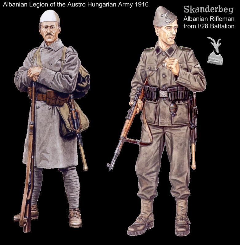 Kosovo Under Nazi Germany: Nazi-Created Albanian Security Forces in Kosovo During the World War II