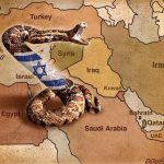 Israel: The Ghetto of the Middle East: History of the Political Zionist Movement