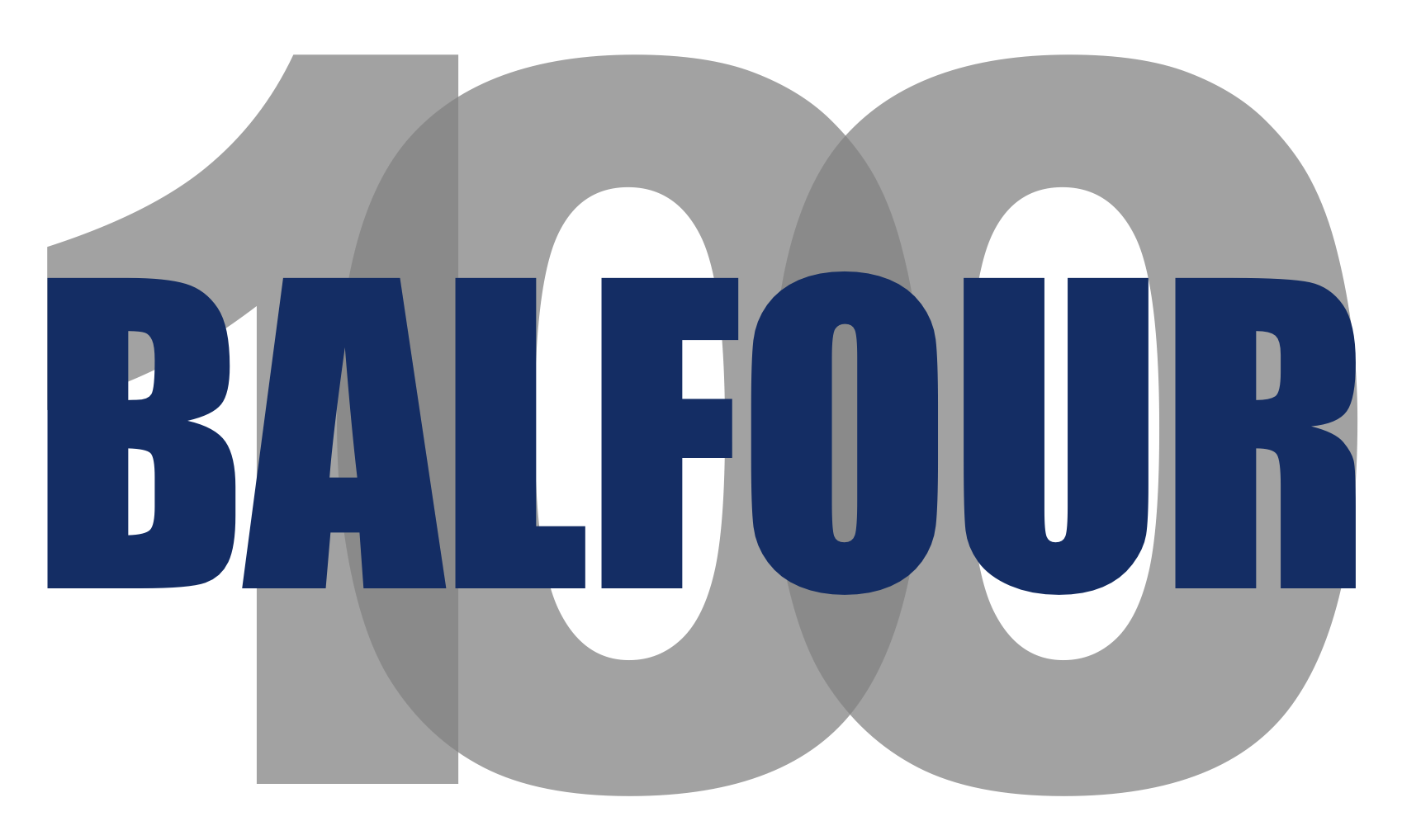 Balfour at 100: A legacy of Racism and Propaganda